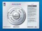 Rittal Rimatrix5 Monitoring: Software