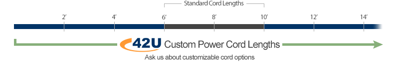 Custom Rack PDU Power Cord Lengths