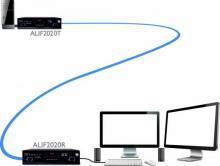 Adder-ALIF2020 diag_pointtopoint