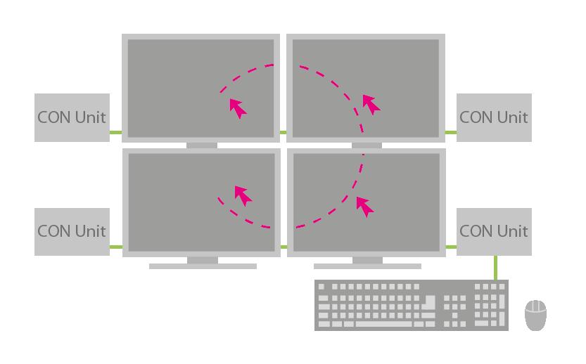 IHSE-476 Multiscreen Control Schemata 2