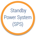 sps standby power system ups