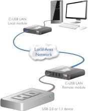 adder-C-USB-LAN-datasheet-diag-v0-0a