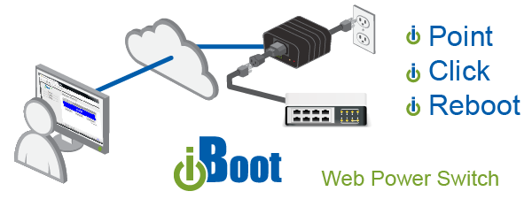 dataprobe-iboot_web_power_switch_600-01