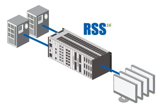 dataprobe-rss_equipment-redundancy