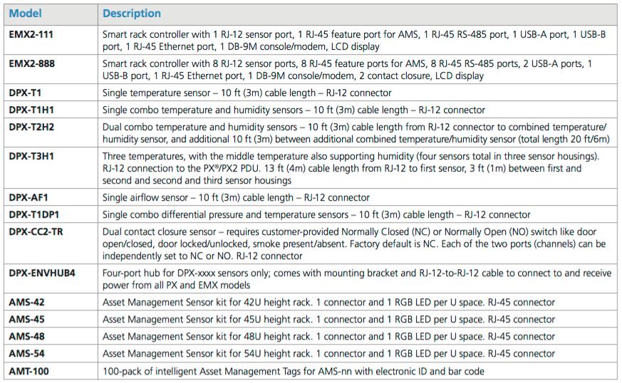 raritan-ds-EMX_rack_monitoring table