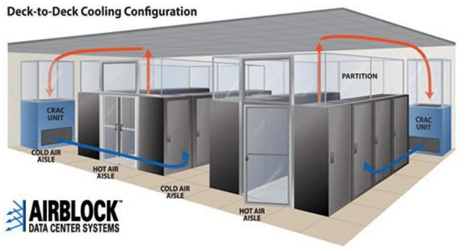 simplex-data-center