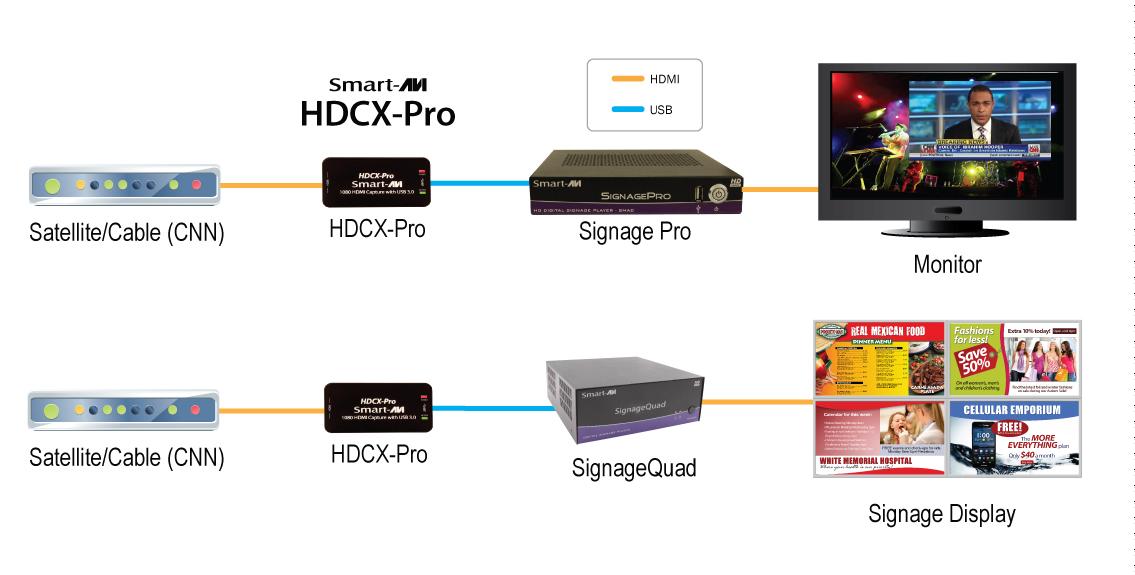 smartavi-HDCX-ProDiagram
