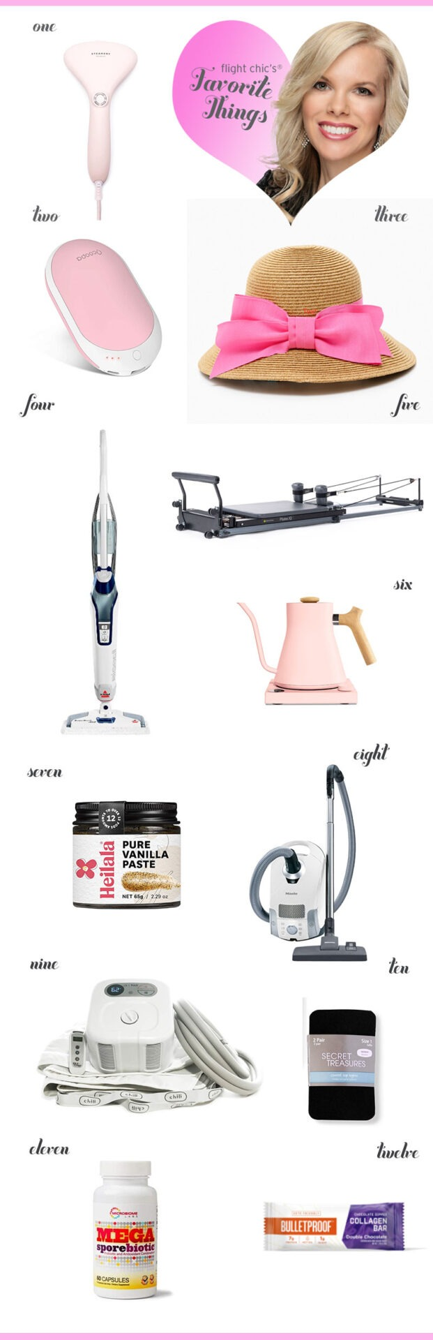 Favorite Products 2020