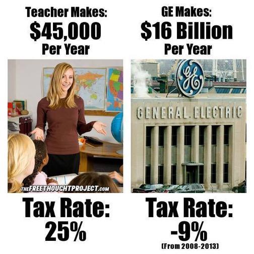 TaxRateTeachers