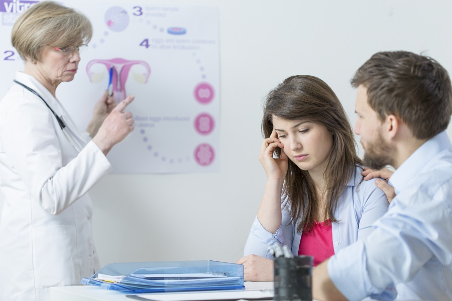 Basic Understanding of Infertility
