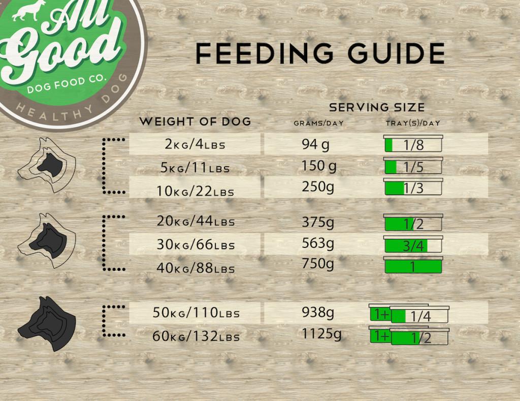 Feeding-Guide-1024x791