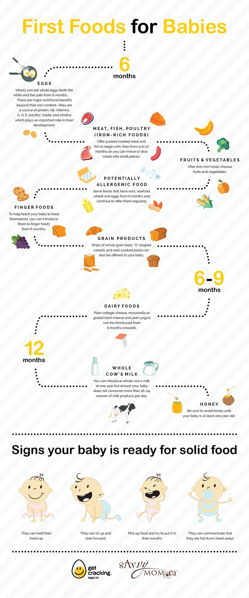 infographic-v1