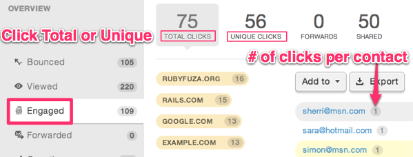 click-through rate details
