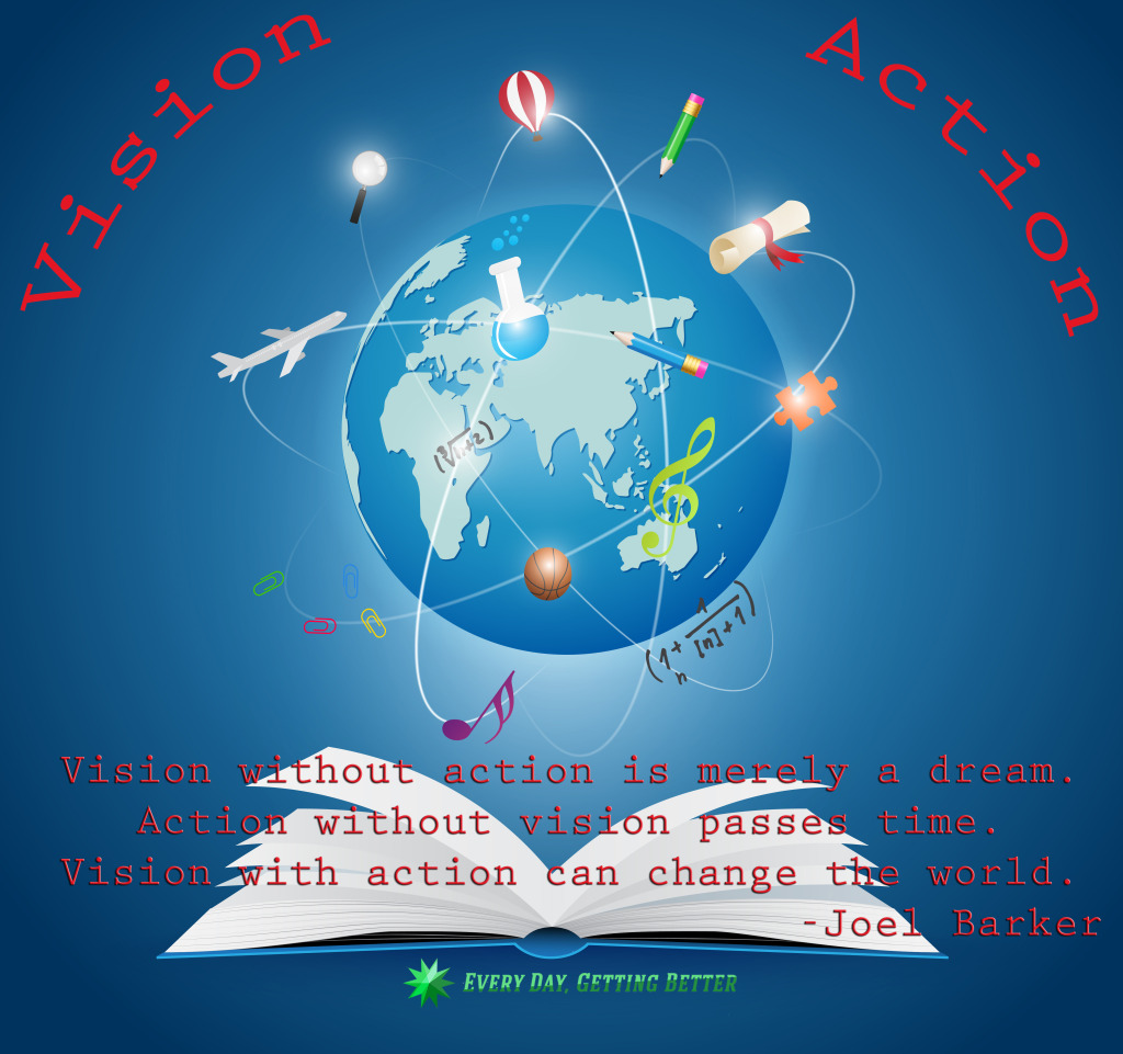 vision-and-action