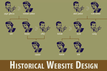 Historical Website Design by Gary Crossey Asheville