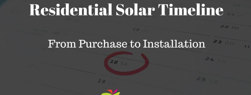 Residential Solar Timeline