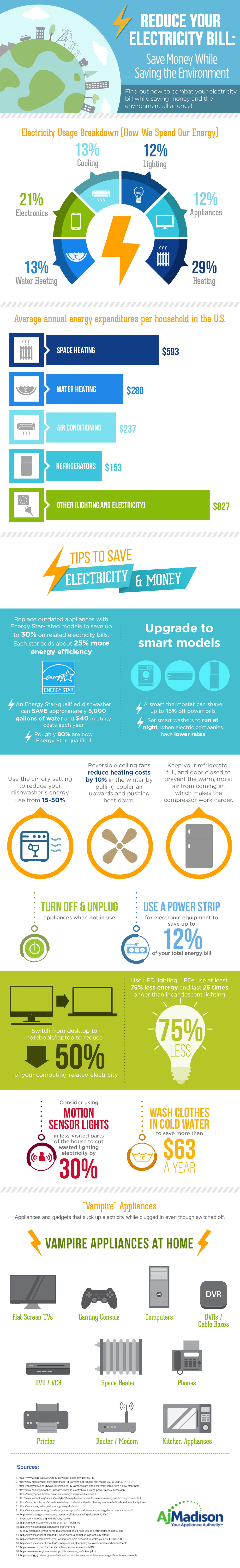 1st Light Energy | The 12+ Best Money-Saving Energy Hacks to