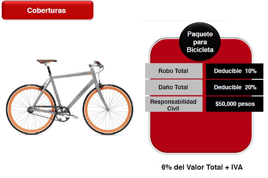 cobertura bici