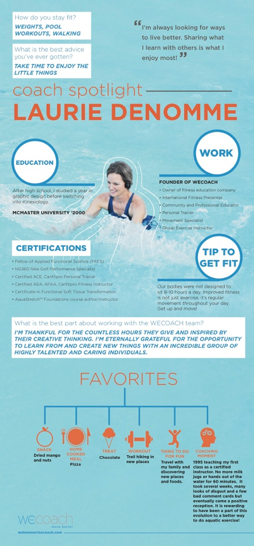WEcoach_infographic_Laurie