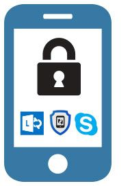 Device Access Control Skype for Business