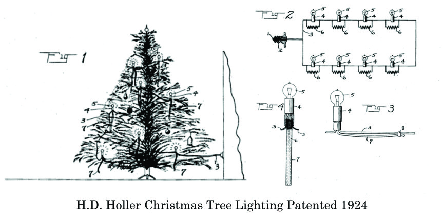 Holiday patents.