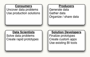 big-data-stakeholders