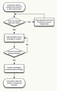 big-data-workflow