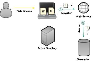 kerberos-authentication-fig4