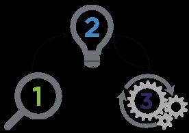 zData-Solutions-Enterprise