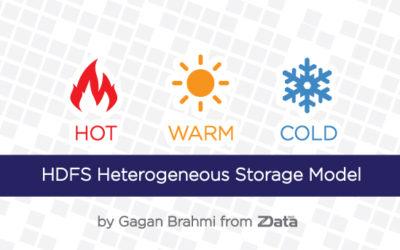 HDFS Heterogeneous Storage Model