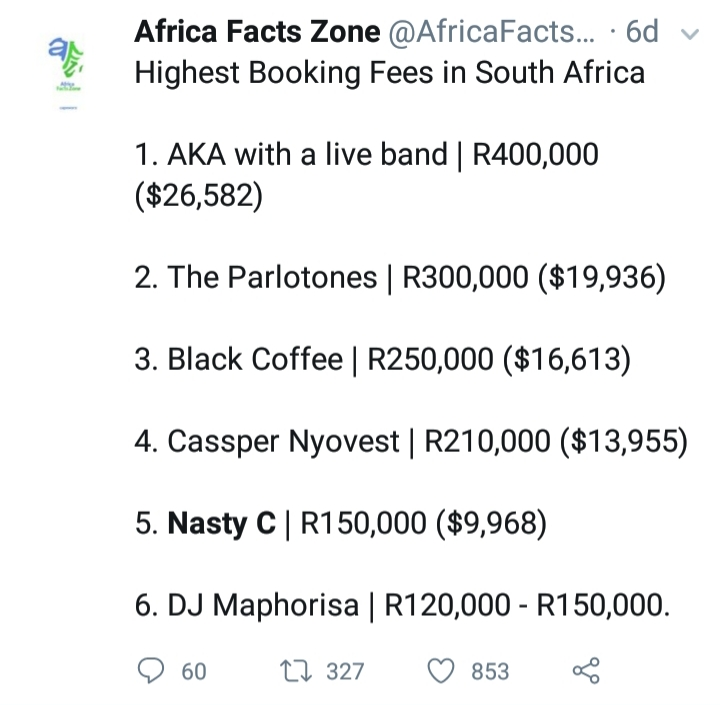 SA Rappers With The Highest Booking Fees 2019 2