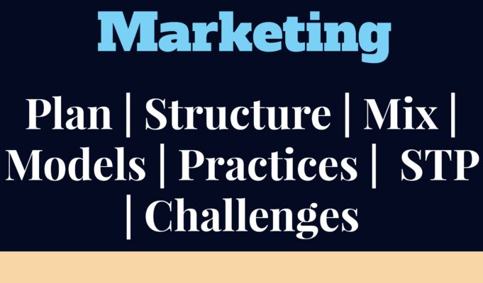 marketing plan, process, models, framework, marketing mix, product life cycle, marketing limitations, marketing strategy mba knowledge MBA Knowledge With Free Resources and Tools marketing