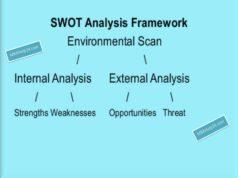 swot-framework INTERNAL AND EXTERNAL