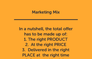 marketign-mix background, objectives- purpose