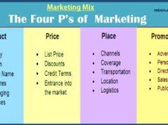 marketing-mix-4-ps