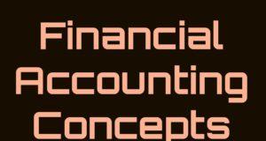 Fundamental Assumptions, Principles, and Conventions- Financial Accounting Concepts