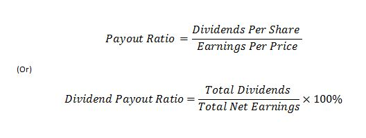 Divident policy ratios- dividend payout ratio Dividend Policy Ratios Dividend Policy Ratios | Dividend Yield | Payout Ratio | Key Procedural Aspects Divident policy ratios dividend payout ratio