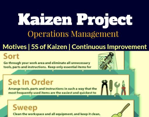 Kaizen Project | Benefits | Five S of Kaizen | Continuous Improvement In Performance