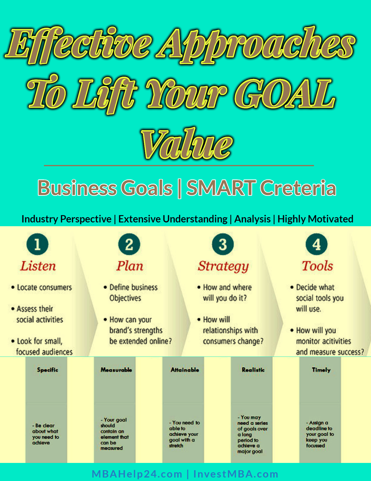 The MOST Effective Approaches To Lifting The Value Of Your Business Goals  goals The MOST Effective Approaches To Lifting The Value Of Your Business Goals The MOST Effective Approaches To Lifting The Value Of Your Business Goals
