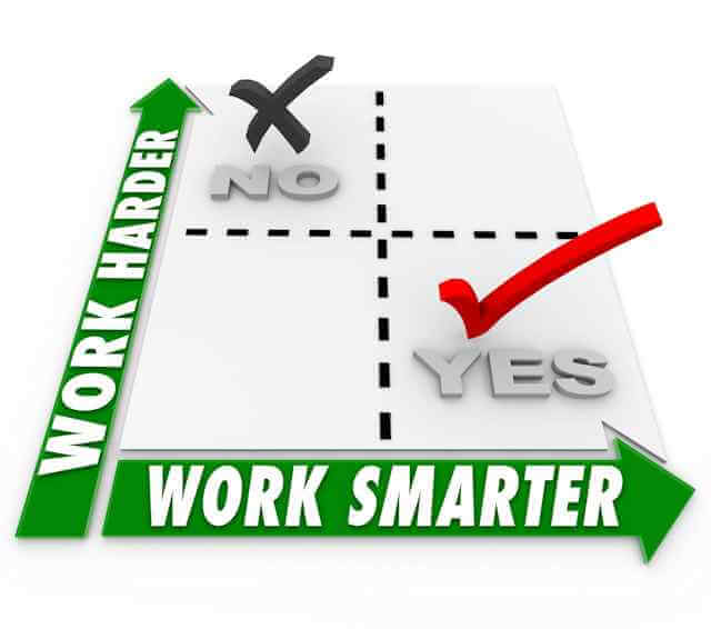 """A Work Harder, Work Smarter chart with a """"YES"""" on the smarter plot area and a """"No"""" on the work harder plot area. Is Obamacare making us work harder or smarter?"""