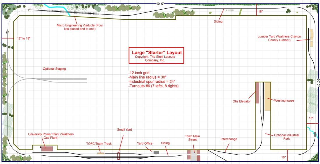 model-railroad-design-large-starter-layout