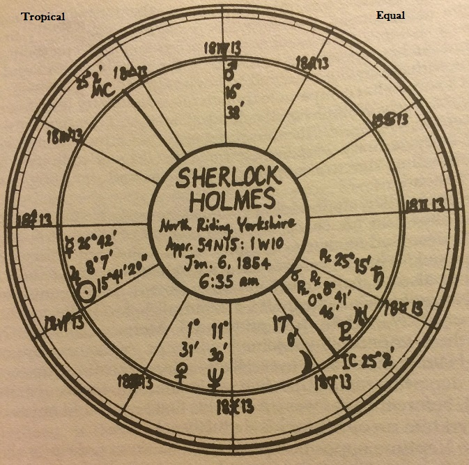 Walter Breen's SH Horoscope