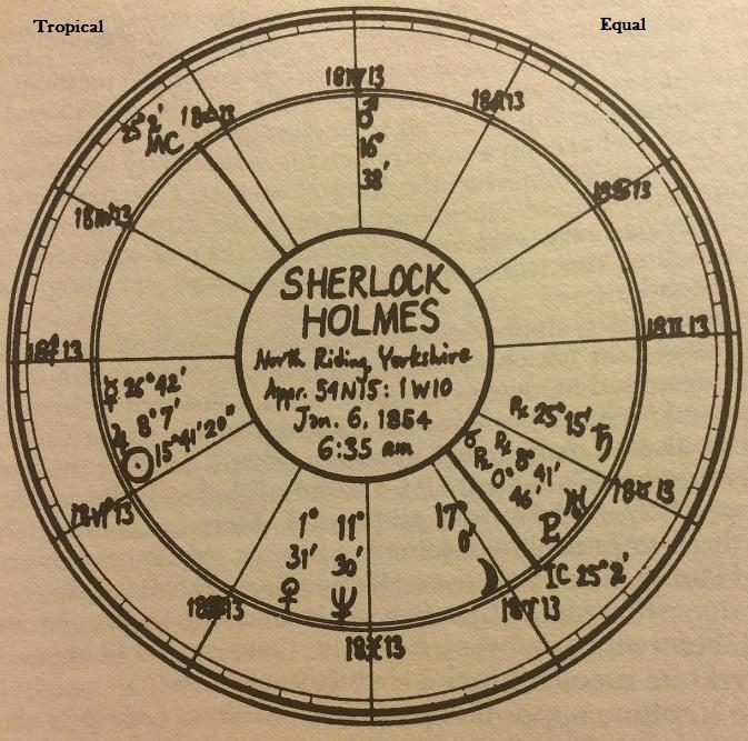 Walter Breen's Sherlock Holmes's Horoscope