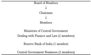 Organisational-structure-of-SEBI1