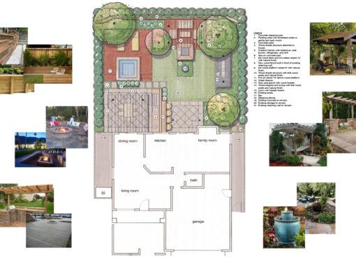 Ventura Cottage Garden
