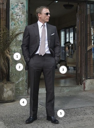 How suit trousers should fit