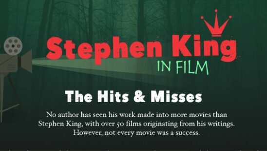 stephen king films