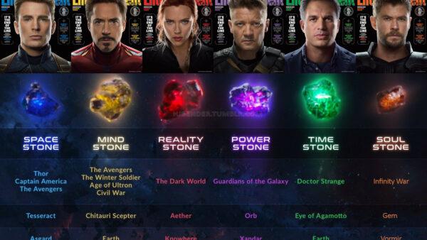 avengers stones