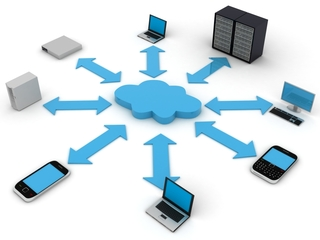 Most Common Uses For Cloud Computing
