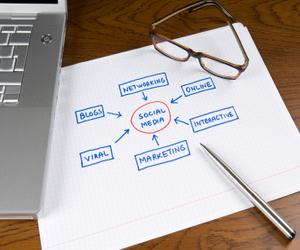 Small Business Use Social Media Effectively